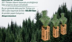 Konutta yabancıların tercihi İstanbul ve Antalya oldu haberi